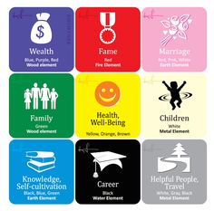 How To Apply the Western Feng Shui Bagua (Home or Office)