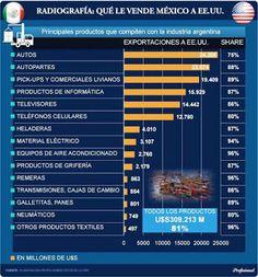 NOTICIAS VERDADERAS: DE REMATE: ADVIERTEN IMPACTO EN ARGENTINA POR SOBR...