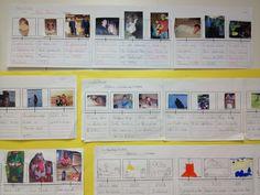 7 best timelines images on pinterest timeline project school