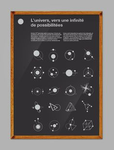 Typography, sciences & graphic design / Poster about space Web Design, Design Lab, Icon Design, Layout Design, Logo Design, Espace Design, Cosmos, Information Graphics, Design Graphique