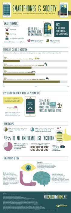 The Impressive Effects Of Smartphones On Society [Infographic] - Bit Rebels