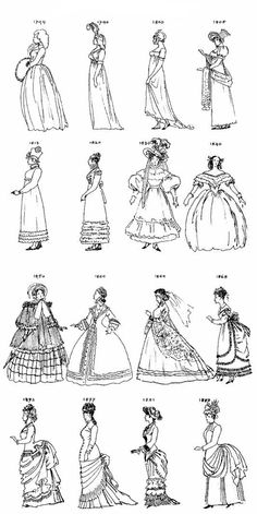 История костюма — я.ру 1800s Fashion, 19th Century Fashion, Victorian  Fashion, 1f5394854246
