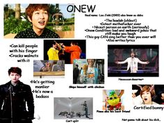 beginner's guide to shinee - Google Search