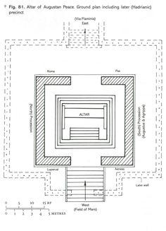 PLAN OF ARA PACIS