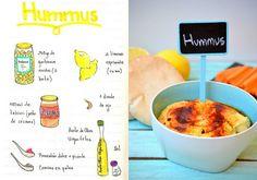 Hummus Lebanese Recipes, Tapas, Spanish Food, Oatmeal, Breakfast, Graphic Design, Diy, Salads, Sentences