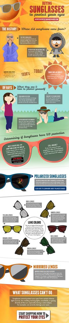 Spring is here and so are those hot, sunny days! Remember to protect your eyes this Spring/Summer with a stylish pair of sunglasses! This infographic explains how to choose the best pair!
