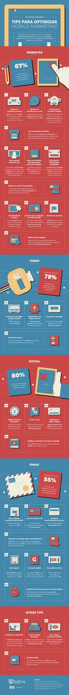 32 Data-Driven Tips to Optimise Your Website & Marketing Strategy [Infographic] Sports Marketing, Mobile Marketing, Digital Marketing Strategy, Inbound Marketing, Content Marketing, Internet Marketing, Marketing Blog, Marketing Videos, Media Marketing