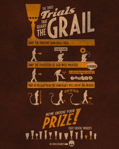 """""""The Three Trials"""": Instructions for all heroes who want to looking for the Holy Grail. Inspired by the three trials of Indiana Jones and the Last Crusade."""