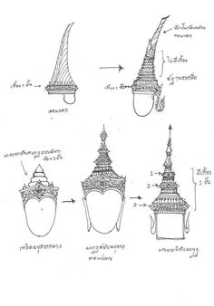 Thailand Art, Thai Thai, Costume, History, Drawings, Fashion, Moda, Historia, Fashion Styles