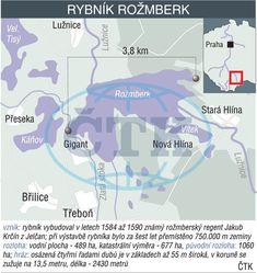 Ilustrační grafika největšího českého rybníka Rožbmerka,  barva