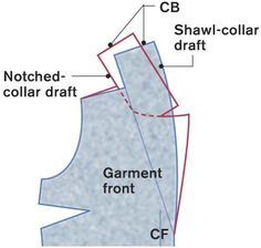 Different Collar Sewing Patterns | shawl and notched collar compared when a notched collar draft