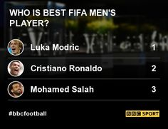 f7bc63db7 Best Fifa Football Awards winners to be announced on Monday
