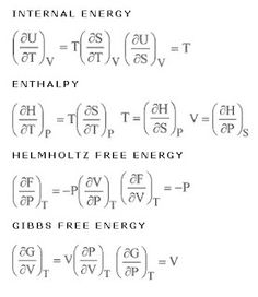 Thermodynamic Potentials Thermodynamic potentials are used to measure the energy of a system in terms of different variables because often. Physics 101, Physics Formulas, Physics And Mathematics, Physics Concepts, Physics Notes, Physics Humor, Physical Chemistry, Physical Geography, Chemistry Help