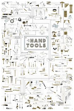 Neat old hand tools poster/ this might be an idea to frame and give as a gift, another idea is to find your large picture pin and follow the plans for that, would be great in a shop or guys bedroom
