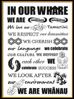 in our Whanau School Resources, Teaching Resources, Waitangi Day, Maori Words, Maori Symbols, Maori Designs, Maori Art, Kiwiana, Classroom Inspiration