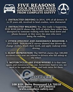 Every employer wants their employees to go home at the end of the shift in the same condition as they arrived. Defensive driving courses provided by Complete Safety Solutions will make the odds much more in your favor. #GoodToKnow #CompleteSafety #BroussardLA
