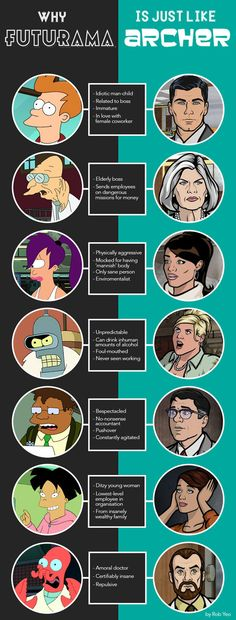 Futurama Vs. Archer.... Hmm Maybe I should check out this - Archer :-)