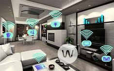 Slikovni rezultat za smart homes