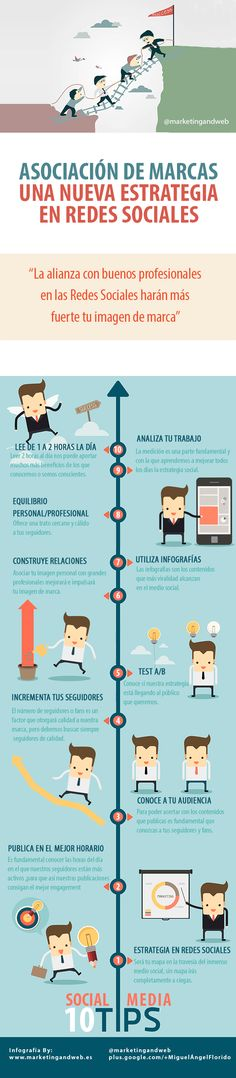 Asociación de Marcas como Estrategia en Redes Sociales #infografia #socialmedia #marketing