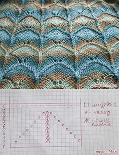 strickmuster lochmuster arşivleri - Strickmuster Anleitung anleitung dreieckstuch The Effective Pictures We Offer You About Knitting Techniques step by step A quality picture can tell yo Lace Knitting Patterns, Knitting Wool, Knitting Charts, Knitting Socks, Knitting Stitches, Free Knitting, Baby Knitting, Stitch Patterns, Easy Knitting Projects