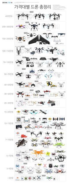 drone photography,drone for sale,drone quadcopter,drone diy Pilot, Small Drones, Drone With Hd Camera, New Drone, Drone Diy, Drone For Sale, Jem And The Holograms, Drone Technology, Drone Quadcopter