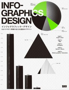 おすすめのデザイン本「Infographics Design わかりやすく情報を伝える図説のデザイン」  via DesignWorks > Designer'sBooks