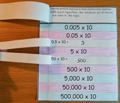 Powers of 10 Flap Books - use to investigate what happens when a number is either multiplied or divided by 10 again and again. Place in math notebook if desired. $ Blog entry also links other resources (books, videos, games) for exploring powers of 10.