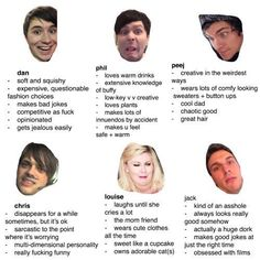 Tag urself I'm what would happen if there was a Dan/Louise hybrid < i would be a mix of chris/louise