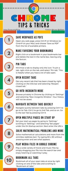 Educational infographic : Chrome Tips and Tricks Infographic