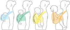 Porteo ergonómico y maduración psicomotora del bebé