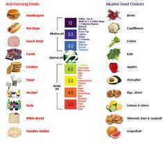Kidney Stones Prevention – Appropriate Diet