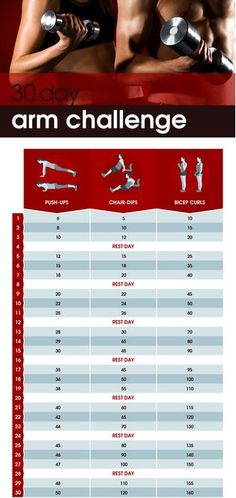 30 DAY ARM CHALLENGE TO ADD TONE AND DEFINITION TO YOUR ARMS IN JUST A MONTH: http://thecyclingbug.co.uk/health-and-fitness/training-tips/b/weblog/archive/2014/12/22/take-the-30-day-arm-challenge.aspx?utm_source=Pinterest&utm_medium=Pinterest%20Post&utm_campaign=ad It might seem like a lot to build up to, but you'll be surprised by how quickly you can improve your strength. UNSURE OF ANY OF THE EXERCISES? CHECK OUT OUR HOW TO VIDEOS! #fitness #challenge #exercise #thecyclingbug