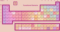 Just when we thought those pesky scientists had stopped messing with the Periodic Table, the International Union of Pure and Applied Chemistry goes and ratifies another two. The pair of elements were discovered in partnership between the Flerov Laboratory of Nuclear Reactions, Joint Institute for Nuclear Research in Russia and the Lawrence Livermore National Laboratory in the States. Element 114 has taken on the spell-check-worrying nomenclature Flerovium (Fl), while 116 becomes Livermorium…