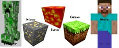all+minecraft+characters | And the pictures of the characters/objects they were based on: