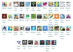 Favorite App Smashing iPad apps