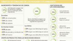 Ignacio Gómez Escobar / Consultor Retail / Investigador: Productos saludables, tecnología y viajes, entre las tendencias de consumo este año