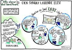 Billedresultat for synlig læring plakater Peanuts Comics, Google, First Grade