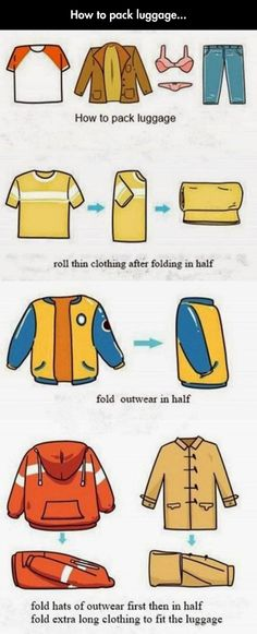 Packing Luggage Properly