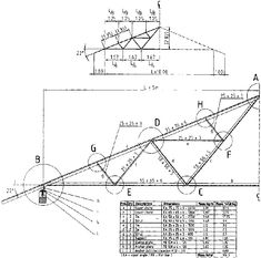 Roof Truss Guide - Design and construction of standard timber and steel trusses (BASIN - SKAT, 1999, 187 p.): 6 STEEL TRUSSES: 6.2 System Options Steel Trusses, Roof Trusses, Roof Truss Design, Building A Pole Barn, Steel Detail, Roof Structure, Outdoor Projects, Steel Frame, Basin
