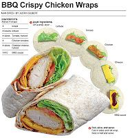 BBQ Crispy Chicken Wrap. Skip the BBQ and put some buffalo sauce!