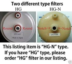 Water Filters 20684: Hg-N Premium Replacement Filter For Enagic Kangen Water Leveluk Sd501 Japan Made -> BUY IT NOW ONLY: $79.99 on eBay!