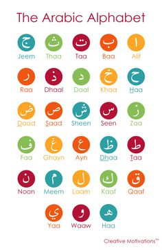 Arabic Alphabet Poster by CreativeMotivations on Etsy