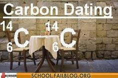 Carbon dating... Does similarity make a good bond? Or do opposites attract? www.thefirst10minutes.com