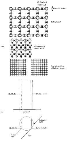 mashrabiya:  passive high-tech