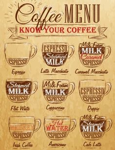 Vintage coffee menu typographic design vector 05 - this would be great in the kitchen