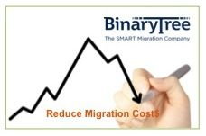 Binary Tree, Office 365, How To Find Out, October, Join