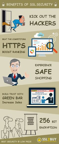 Benefits of Securing Website With SSL Certificate