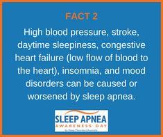 Sleep Disorders Australia :: Sleep Apnea Awareness Day Obstructive Sleep Apnoea, Holter Monitor, Idiopathic Hypersomnia, Heart Flow, Sleep Clinic, Sleep Studies, Medical Research, Sleep Apnea