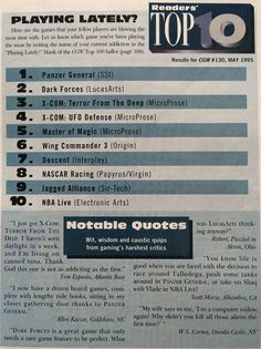 Most Popular PC Games 1995