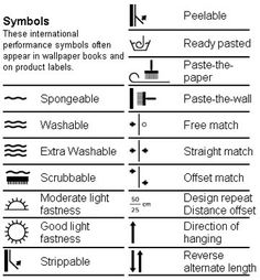 Here Are The International Performance Symbols That Often Appear In Wallpaper Books And On Product Labels